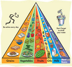 Eating the right foods supports energy levels, mental sharpness and stress management